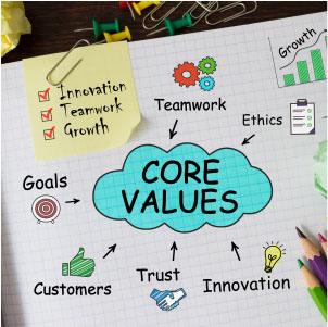 IT Support & IT Management Yorkshire CN IT Solutions core values image